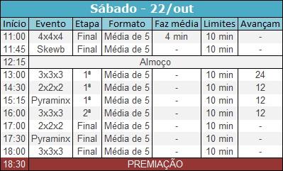 cronograma Santarém Open II 2016