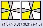 Orientar cantos Square-1