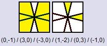 Orientar meios Square-1