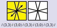 Permutar cantos Square-1