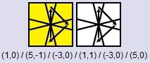 Permutar meios Square-1