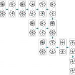 Square-1 em cubo