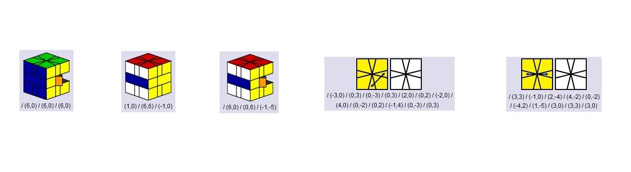 Paridade Square-1